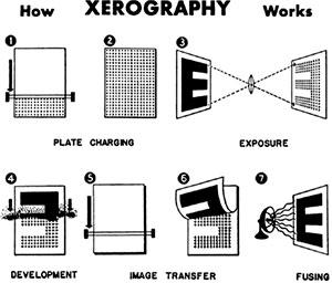 принцип работы ксерокса