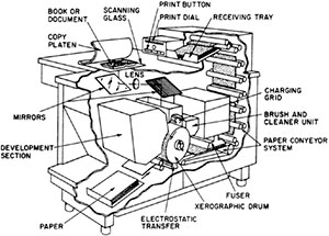 первый копир Xerox 914